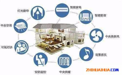 牛友智能家居建材,新风系统,玻璃隔断,感应门窗厂家